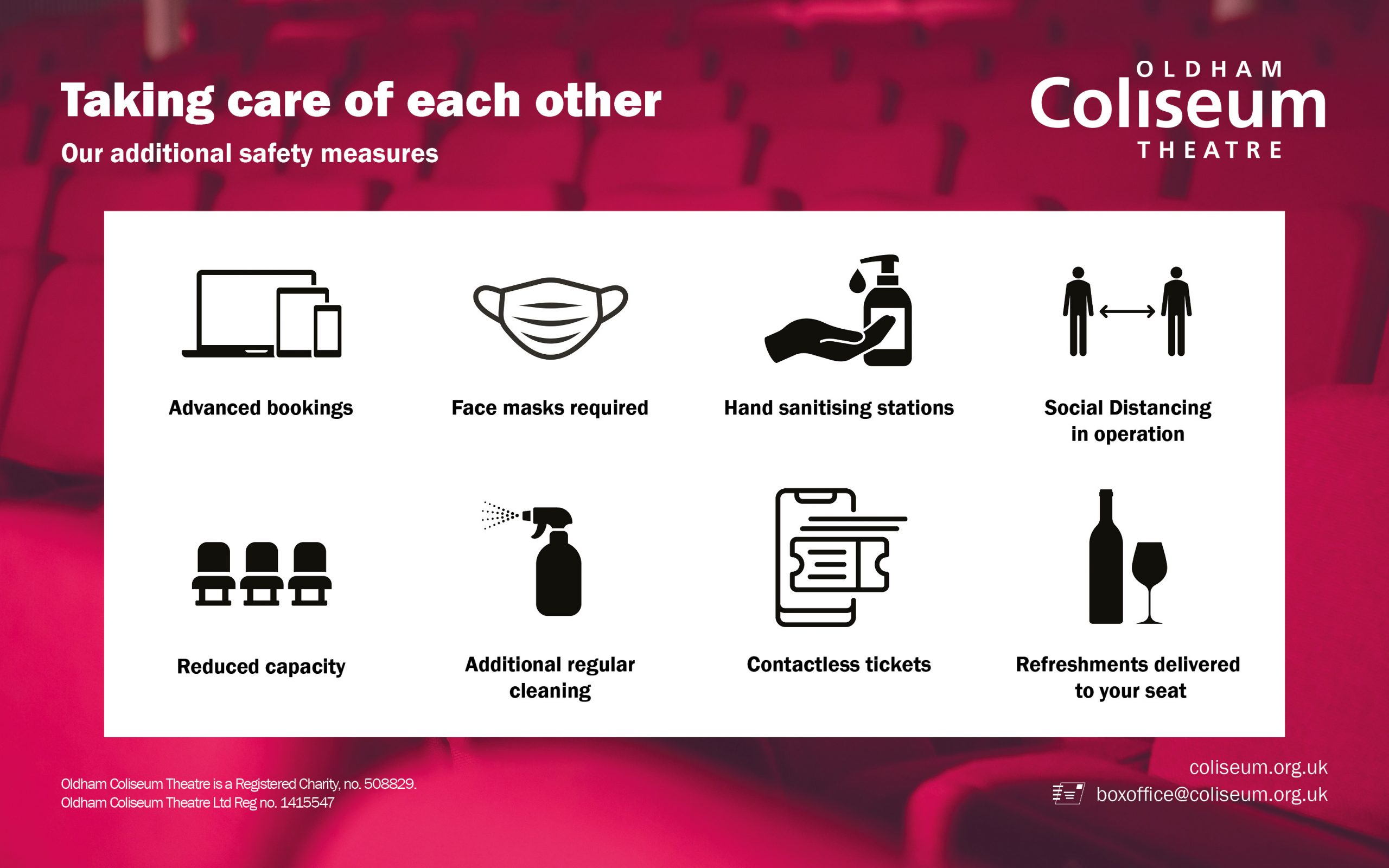 Covid-Safety measures graphic